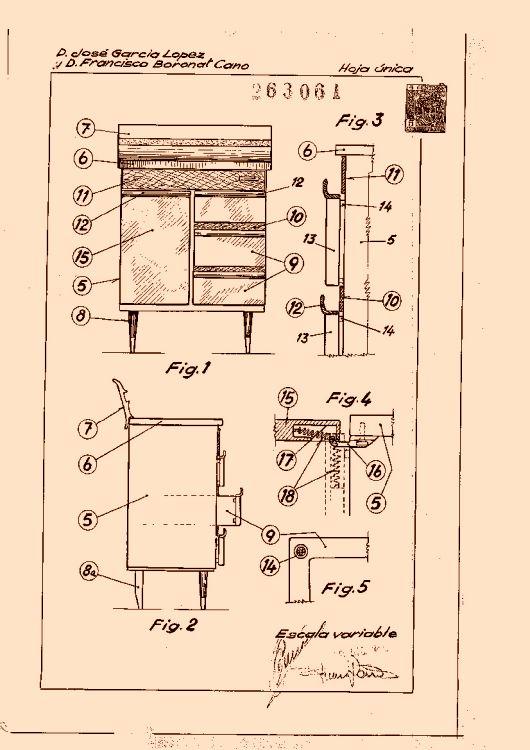Perfeccionamientos introducidos en la distribuci n y for Distribucion de muebles de cocina