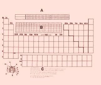Tabla periodica perfeccionada de los elementos quimicos urtaz Image collections