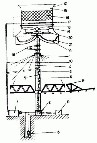Torre de aire acondicionado para tratamiento por chorro de for Torre aire acondicionado