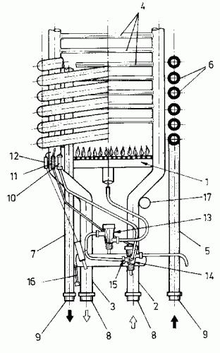 sistema de calentamiento de agua    patentados com