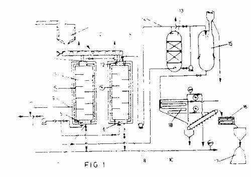 Sulfatos Patentados Com