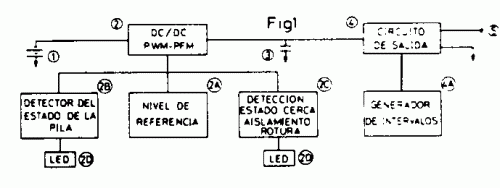 DISPOSITIVO ELECTRIFICADOR DE CERCAS PERFECCIONADO.