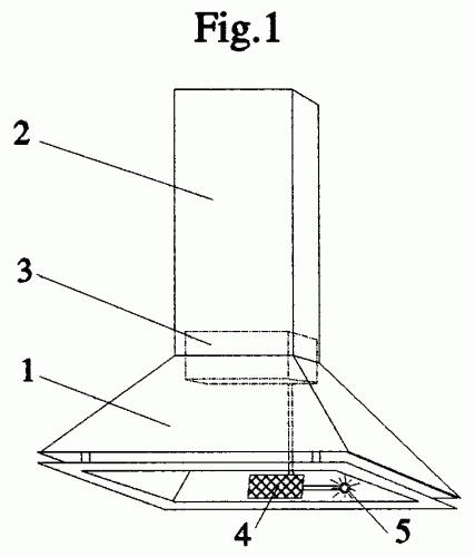 Campana extractora de humos perfeccionada for Campana extractora de humos
