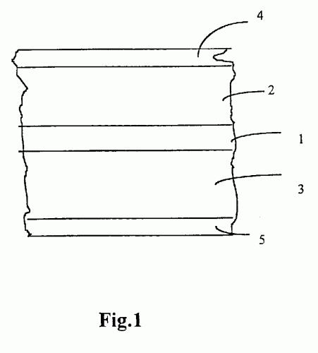 Membrana elastica impermeable a los gases y acumulador Membrana de hidroneumatico