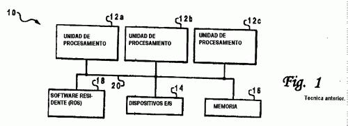 CONTROL DE CONEXION EN ACTIVO DE SISTEMA DE ORDENADOR BASADO EN PROCESADORES MULTIPLES.