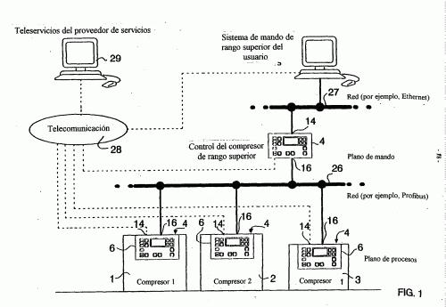 CONTROL ELECTRONICO PARA INSTALACIONES DE GENERACION DE AIRE COMPRIMIDO O DE VACIO.