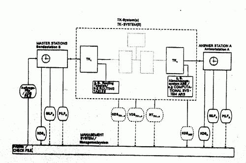 Procedimiento y dispositivo para comprobar si se han creado correcta y plenamente registros de datos en sistemas de telecomunicacion.