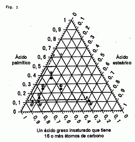 COMPOSICION DE GRASA Y/O ACEITE EMULSIONADA DEL TIPO AGUA-EN-ACEITE.