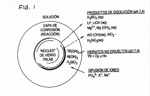 COMPOSICIONES VITREAS BIODEGRADABLES Y METODOS DE RADIOTERAPIA.