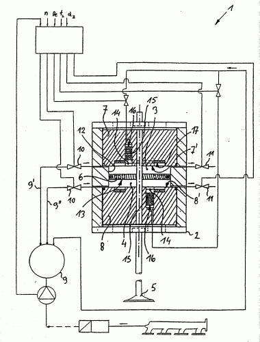 CONTROLADOR DE VALVULA PARA MOTORES DE COMBUSTION INTERNA CON UN ACTUADOR ELECTROMAGNETICO EQUIPADO CON MUELLES DE GAS.