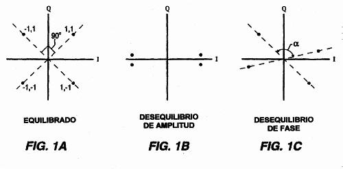 CORRECCION DEL DESEQUILIBRIO DE AMPLITUD Y FASE EN RECEPTORES PSK.