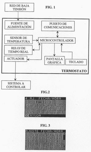 CRONO-TERMOSTATO ELECTRONICO CON PANTALLA GRAFICA DE MATRIZ DE PUNTOS.