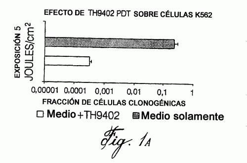 DERIVADOS DE RODAMINA PARA DIAGNOSTICO Y TRATAMIENTO FOTODINAMICO.