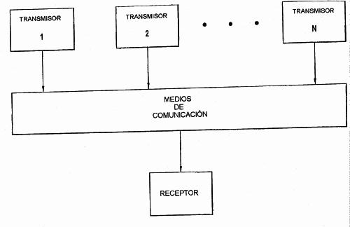 DETECTOR MULTIUSUARIO PARA FACTORES DE ENSANCHE VARIABLES.