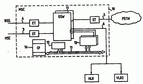 la simulacion de un centro de llamada de Tecnm ingeniería en sistemas computacionales simulación unidad 2 numeros pseudoaleatorios  lo anterior es la llamada prueba de  simulacion -un_enfoque.