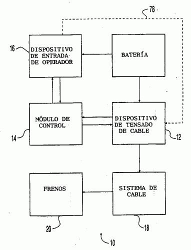 FRENO DE APARCAMIENTO ELECTRICO.