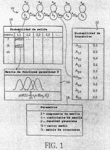 IDENTIFICACION Y VERIFICACION DE INTERLOCUTORES.
