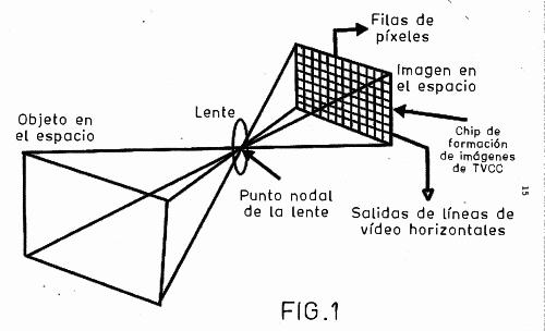 IMAGENES EN TRES DIMENSIONES CON BARRIDO LINEAL.