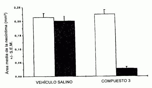 INHIBIDORES PURINA DE LA CINASA 2 E IKAPPAB-ALFA DEPENDIENTES DE LA CILINA.