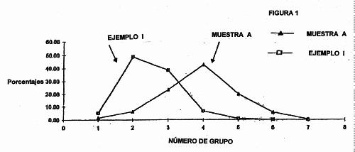PERLITAS DE CERA DE COJIN PARA LA FABRICACION DE ARTICULOS SOLIDOS Y CONFORMADOS.