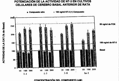 PIRROLOCARBAZOLES FUSIONADOS.