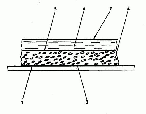 Varias capas de materiales diferentes p ej - Placas de sandwich ...