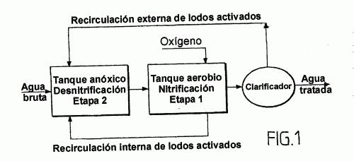 PROCEDIMIENTO DE DEPURACION DE AGUAS RESIDUALES.