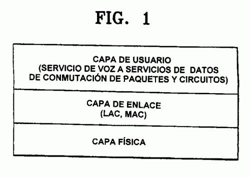 PROCEDIMIENTO DE TRANSMISION DE RADIO DE BANDA ANCHA.