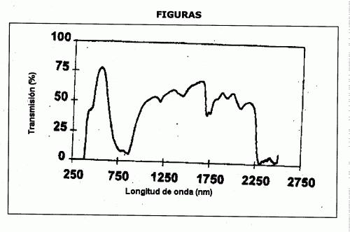 REGULACION DE LA RADIACION SOLAR EN LOS LAMINADOS DE VIDRIO DE SEGURIDAD.