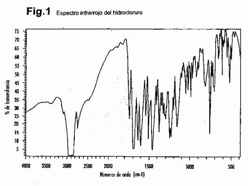 SAL HIDROCLORURO DE 5-(4-(2-(N-METIL-N-(2-PIRIDIL)AMINO)ETOXI)BENCIL)TIAZOLIDIN-2 ,4-DIONA.