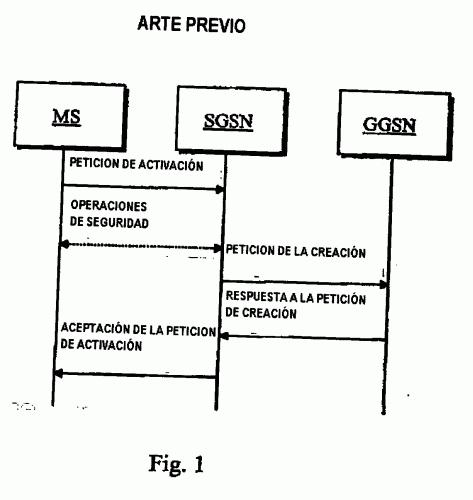 SERVICIO DE PREPAGO DE UNA RED DE COMUNICACIONES MOVIL DE CONMUTACION DE PAQUETES.