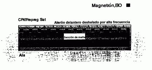 SISTEMA COMPACTO CON TECNOLOGIA DE ONDAS MILIMETRICAS PARA DESHELAR Y/0 PREVENIR LA FORMACION DE HIELO EN LA SUPERFICIE EXTERIOR DE ESTRUCTURAS PARA ESPACIOS HUECOS O MONOCASCO EXPUESTAS A LOS AGENTES METEOROLOGICOS.