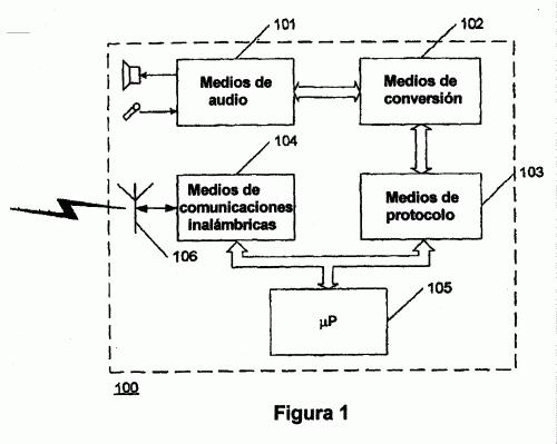 TERMINAL DE COMUNICACIONES, SISTEMA Y METODO PARA TELEFONIA POR INTERNET/RED.