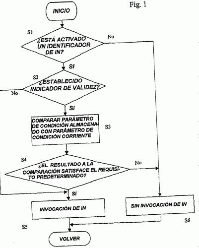 TRATAMIENTO DE LLAMADAS EN UNA RED DE COMUNICACIONES.