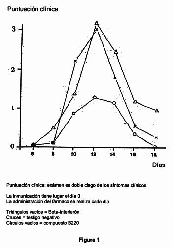 USO DE INDOLOQUINOXALINAS PARA EL TRATAMIENTO DE ESCLEROSIS MULTIPLE.