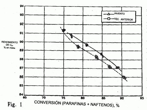 VALORIZACION DE NAFTAS MEDIANTE LA COMBINACION DE AROMATIZACION Y FORMACION DE OLEFINAS.