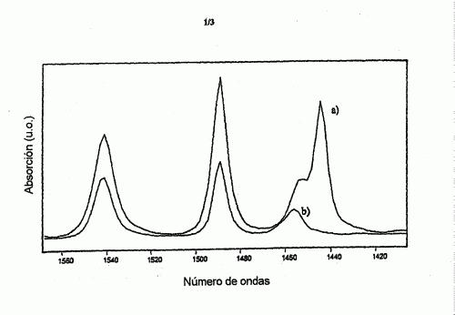 CATALIZADOR PARA TRANSFORMACIONES DE HIDROCARBUROS CATALIZADAS POR ACIDOS.