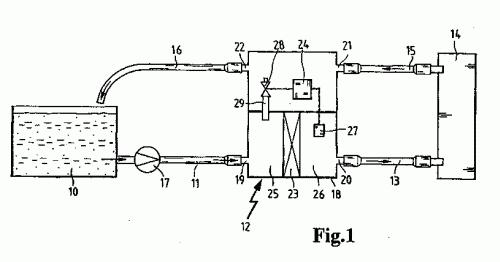 Circuito Hidraulico : Circuito hidraulico de abril patentados