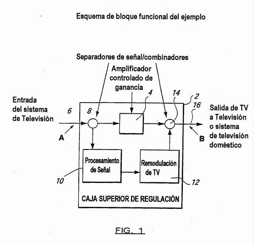 CONTROL DE AMPLITUD PARA SISTEMA DE RECEPCION DE DATOS DE DIFUSION.