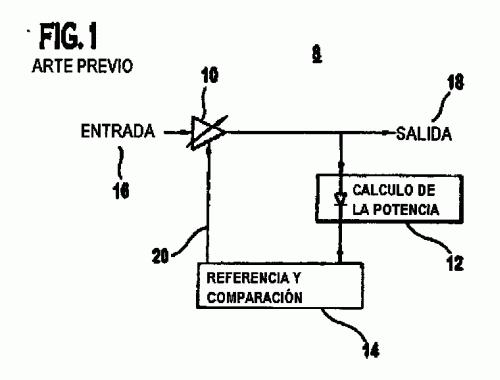 CONTROL DIGITAL AUTOMATICO DE GANANCIA.