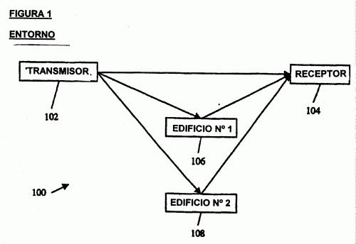 DETECCION DE ENGANCHE PARA RECEPTOR INALAMBRICO DE TRAYECTORIAS MULTIPLES.