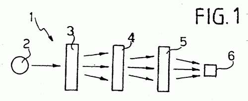 ESPECTROFOTOMETRO CON MICROOBTURADORES ELECTROSTATICOS.