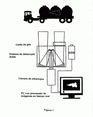 FORMACION DE IMAGENES CUANTITATIVAS DE EMISIONES DE GASES UTILIZANDO TECNICAS OPTICAS.