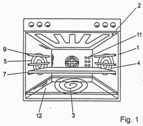 Estufas u hornillas calentadas por electricidad elementos for Estructura de una cocina industrial