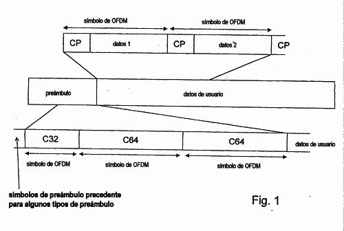 METODO DE MULTIPLLEXADO EN UN SISTEMA DE DIVERSIDAD DE TRANSMISION DE MULTIPLES PORTADORAS.