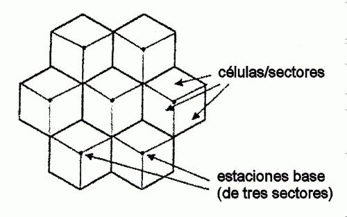 METODO Y SISTEMA PARA EVALUAR LA INTERFERENCIA DE ENLACE ASCENDENTE.