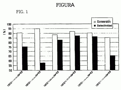 PROCEDIMIENTO CONTINUO DE PRODUCCION DE (S)-BETA)-HIDROXI-GAMMA-BUTIROLACTONA OPTICAMENTE PURA.