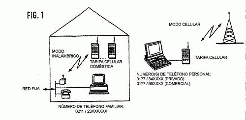 PROCEDIMIENTO PARA COMBINAR TELEFONIA FIJA Y TELEFONIA MOVIL.