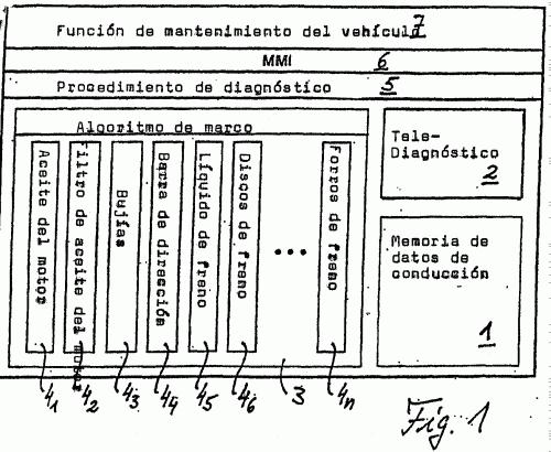 PROCEDIMIENTO PARA LA DETERMINACION DEL MOMENTO Y DE LA ENVERGADURA DE OPERACIONES DE MANTENIMIENTO.