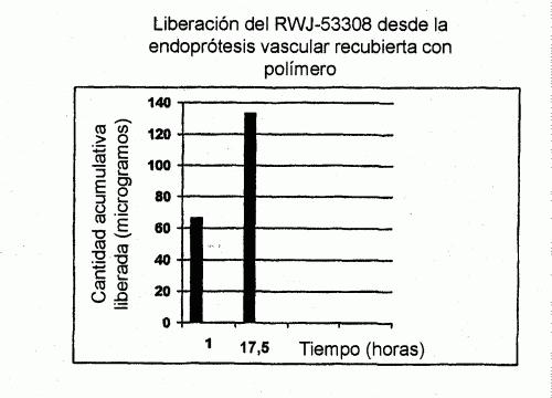 PROCEDIMIENTO PARA RECUBRIR DISPOSITIVOS MEDICOS USANDO DIOXIDO DE CARBONO SUPERCRITICO.